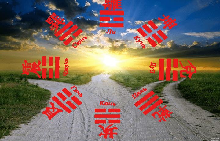 Мир Знакaми и Символами И-Цзин