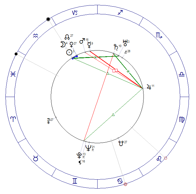 Космограмма Сергея Эйзенштейна